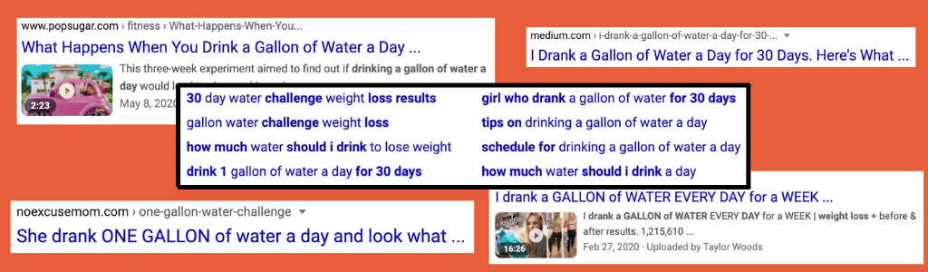 water challenge search